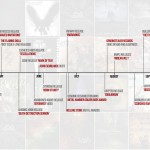 indian-metal-timeline-2010